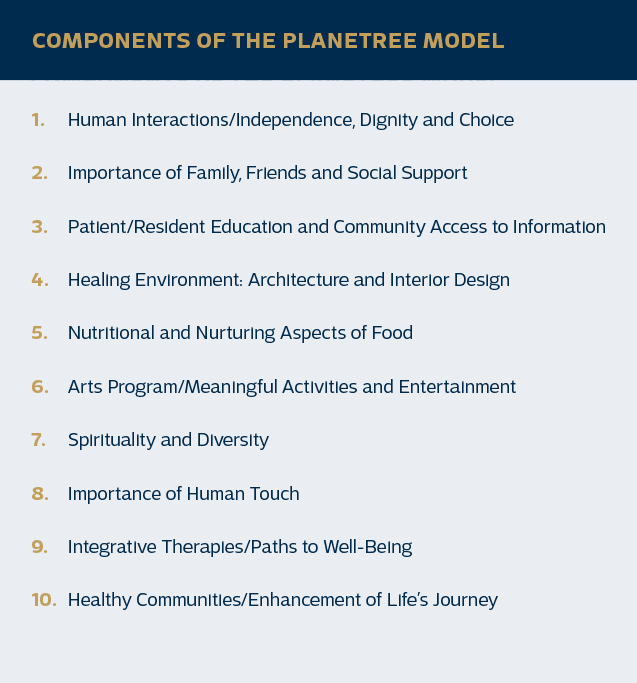 Components of the Planetree Model