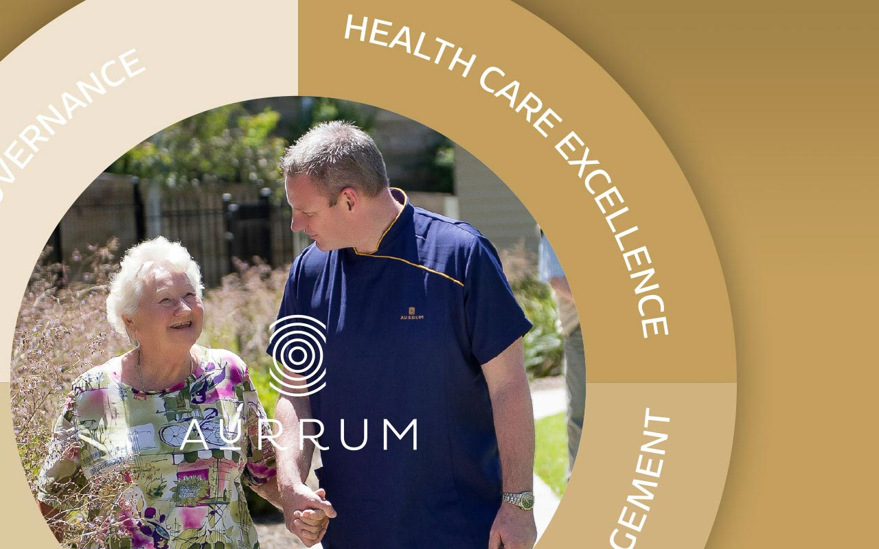 Aurrum's Delivery Model for Excellence